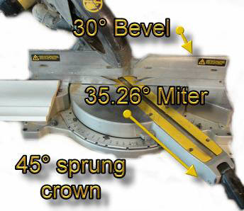 Compound miter cuts on crown moulding