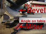 Miter or Bevel    Click for full size image